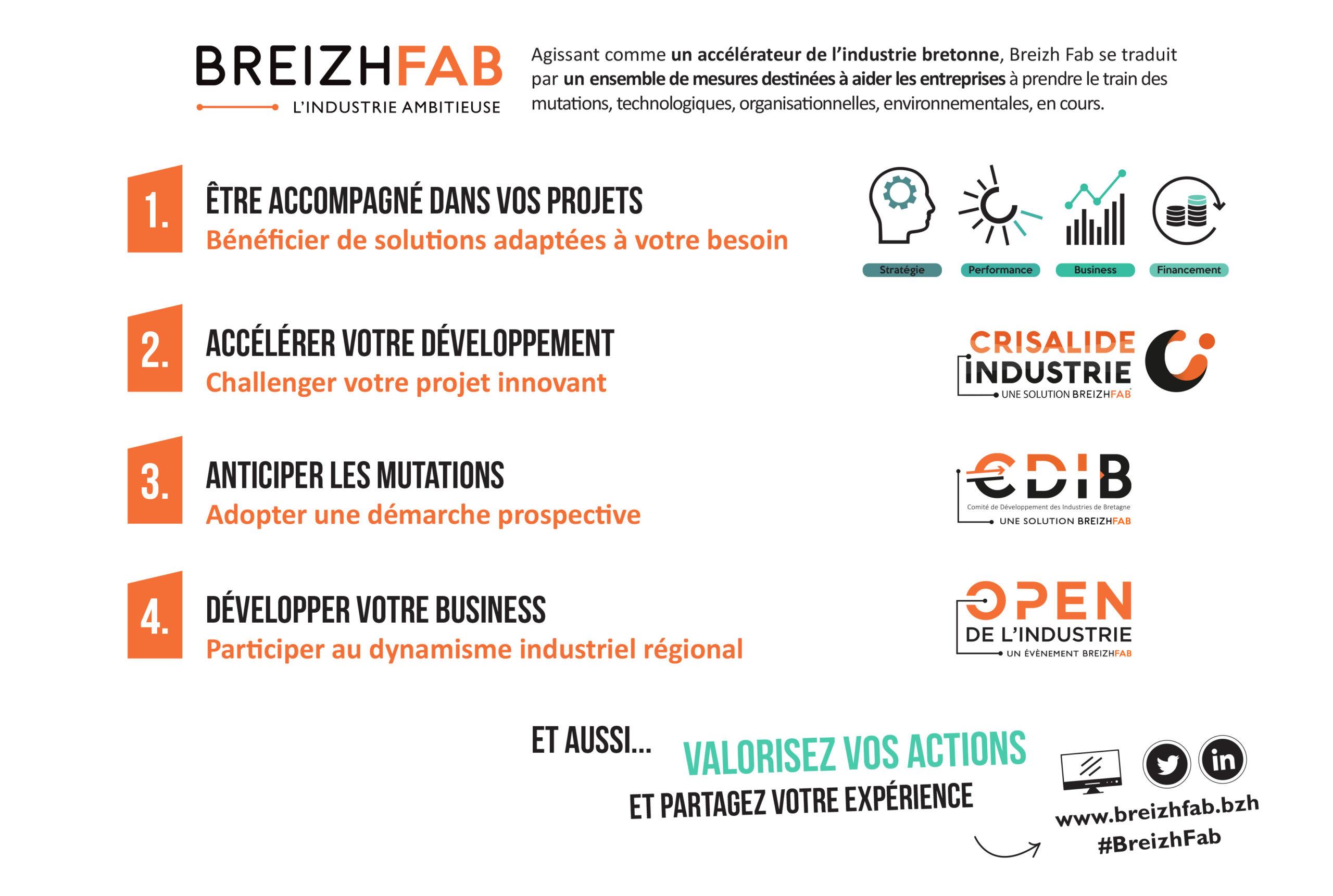 Presentation-Breizhfab